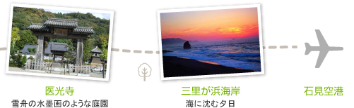 2日目。医光寺、三里が浜海岸、石見空港到着