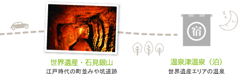 2日目。世界遺産・石見銀山、温泉津温泉で宿泊