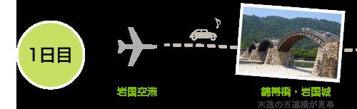 1日目。岩国空港出発、錦帯橋・岩国城