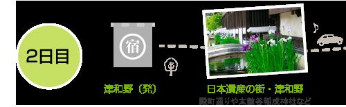 2日目。津和野を出発、日本遺産の街・津和野
