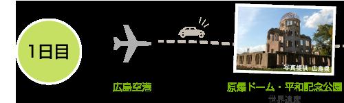 1日目。広島空港出発、原爆ドーム・平和記念公園
