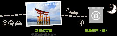 1日目。安芸の宮島、広島市内で宿泊