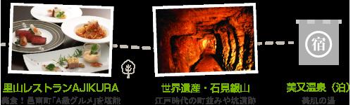 2日目。里山レストランAJIKURA、世界遺産・石見銀山、美又温泉で宿泊