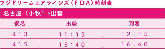 フジドリームエアラインズ(FDA)時刻表 名古屋(小牧)→出雲