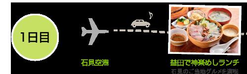 1日目。石見空港出発、益田で神楽めしランチ