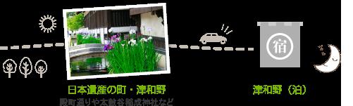 1日目。日本遺産の街・津和野、津和野で宿泊