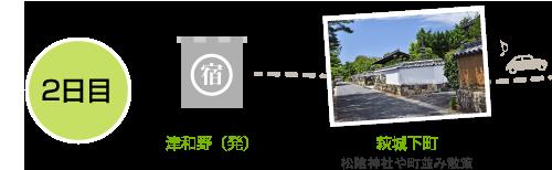 2日目。津和野を出発、萩城下町