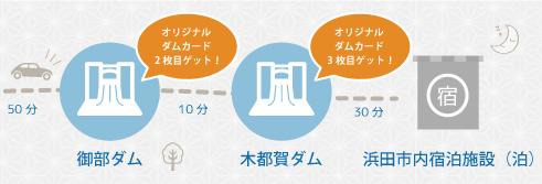ダムカードコンプリートコース 2-4