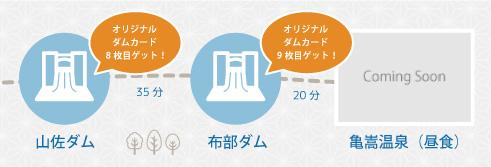 ダムカードコンプリートコース 5-2