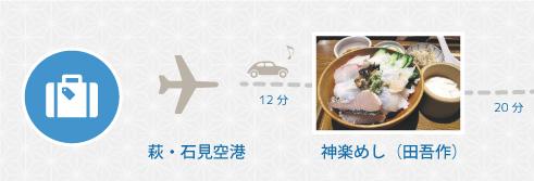 本土ダム制覇コース 1-1