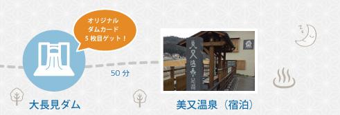 本土ダム制覇コース 1-4
