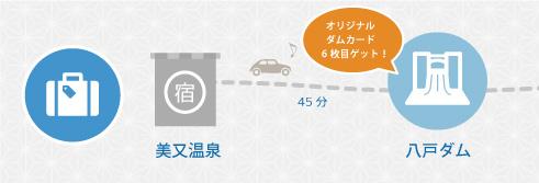 本土ダム制覇コース 2-1