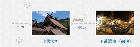 本土ダム制覇コース 2-3