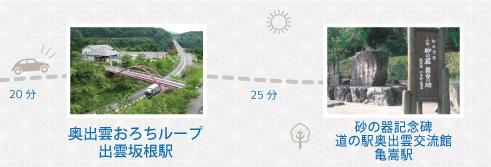本土ダム制覇コース 3-2