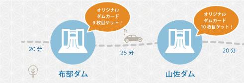 本土ダム制覇コース 3-3