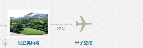 本土ダム制覇コース 3-4