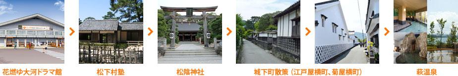 萩モデルコース