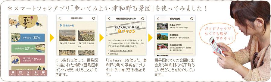 スマートフォンアプリ「歩いてみよう・津和野百景図」を使ってみました!