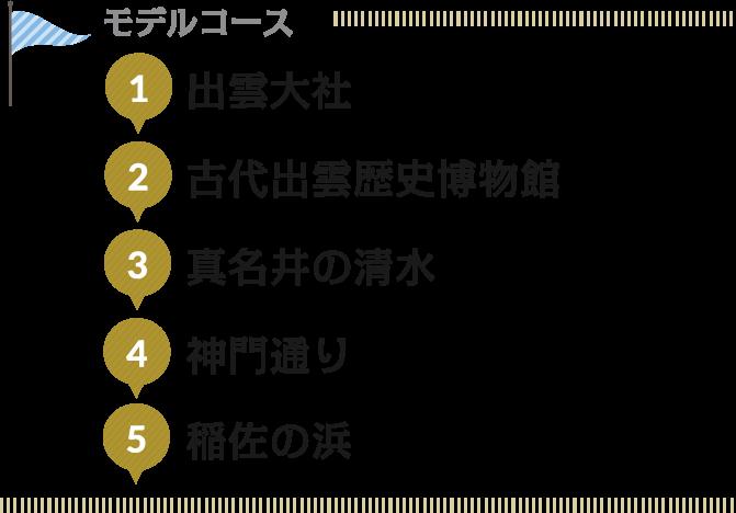 モデルコース〜出雲大社→古代出雲歴史博物館→真名井の清水→神門通り→稲佐の浜