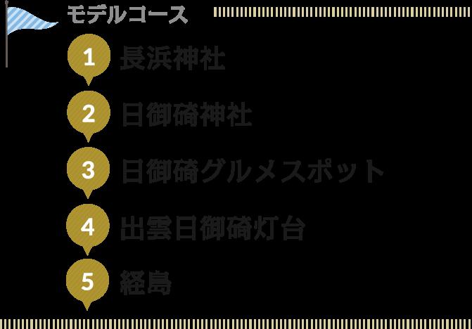 モデルコース〜長浜神社→日御碕神社→日御碕グルメスポット→出雲日御碕灯台→経島