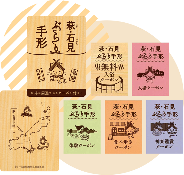 萩・石見ぶらり手形とクーポン券のイメージ